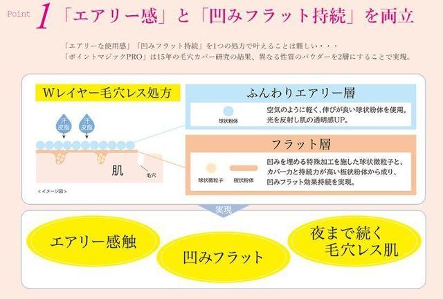 パウダー説明2.jpg